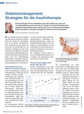 Publikationen_Diabetesmanagement-Strategien-fuer-die-Insulintherapie